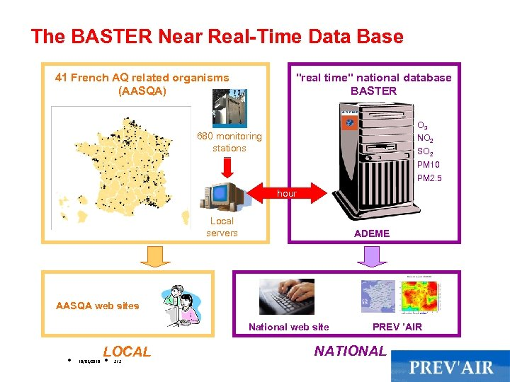 The BASTER Near Real-Time Data Base 41 French AQ related organisms (AASQA)