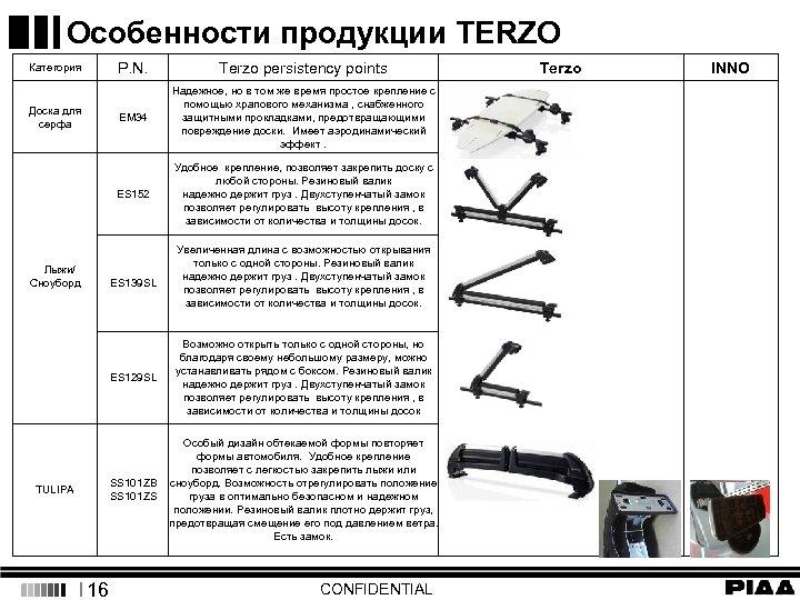 Особенности продукции TERZO Доска для серфа P. N. Terzo persistency points EM 34 Надежное,