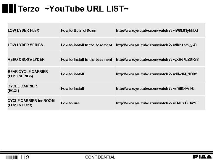 Terzo ~You. Tube URL LIST~ LOW LYDER FLEX How to Up and Down http:
