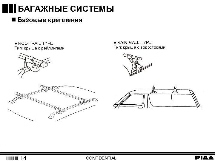 БАГАЖНЫЕ СИСТЕМЫ n Базовые крепления ● ROOF RAIL TYPE Тип: крыша с рейлингами I