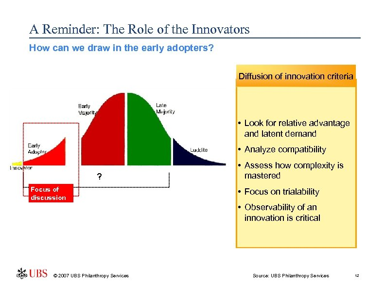 A Reminder: The Role of the Innovators How can we draw in the early