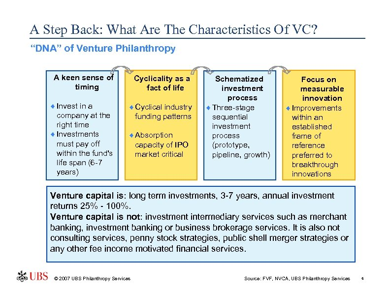"""A Step Back: What Are The Characteristics Of VC? """"DNA"""" of Venture Philanthropy A"""