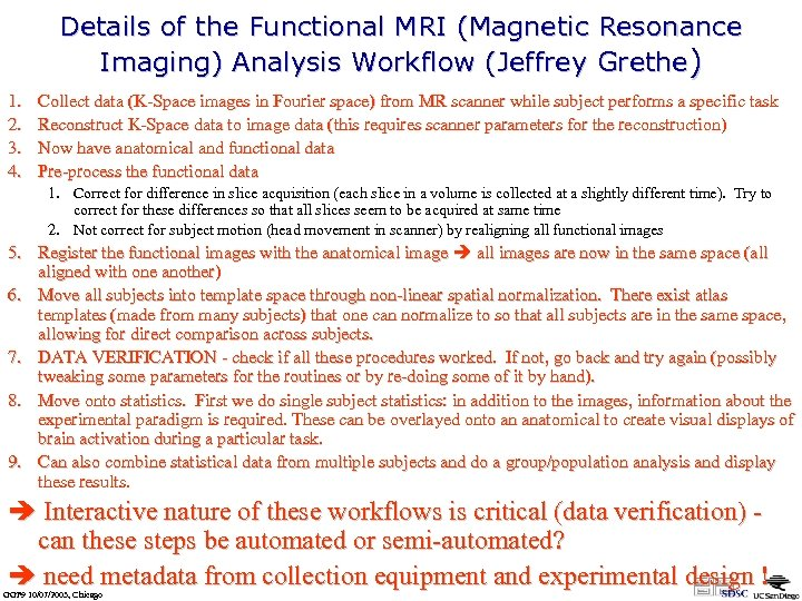 Details of the Functional MRI (Magnetic Resonance Imaging) Analysis Workflow (Jeffrey Grethe) 1. 2.