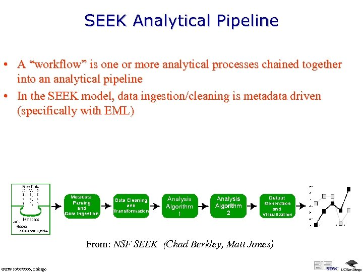 "SEEK Analytical Pipeline • A ""workflow"" is one or more analytical processes chained together"