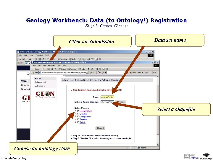 Geology Workbench: Data (to Ontology!) Registration Step 1: Choose Classes Click on Submission Data