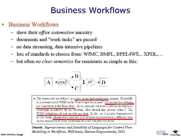 Business Workflows • Business Workflows – – – show their office automation ancestry documents