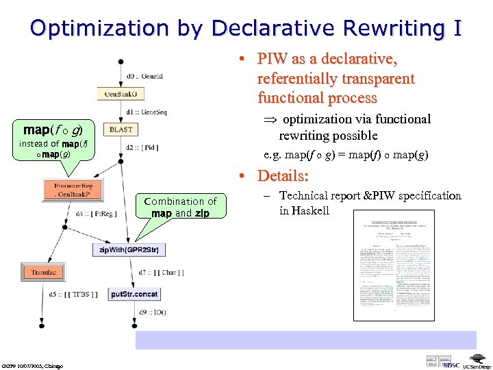 Optimization by Declarative Rewriting I • PIW as a declarative, referentially transparent functional process