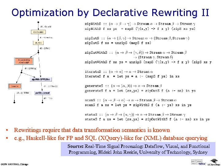 Optimization by Declarative Rewriting II • Rewritings require that data transformation semantics is known