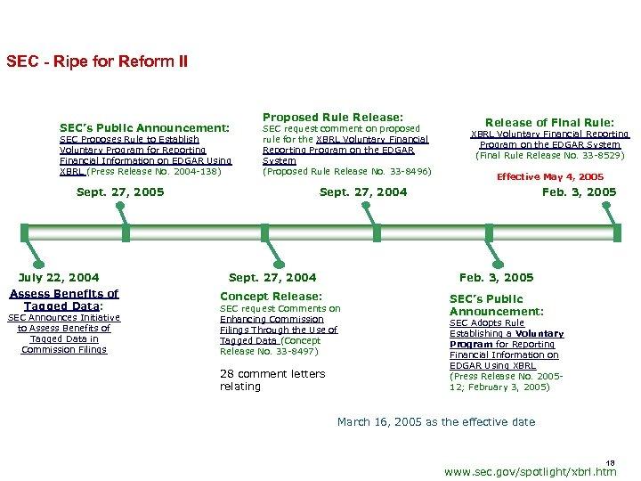 SEC - Ripe for Reform II SEC's Public Announcement: SEC Proposes Rule to Establish