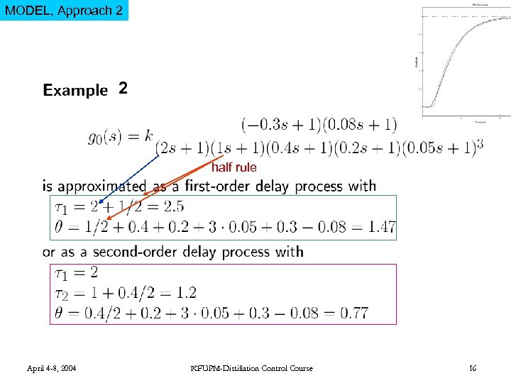MODEL, Approach 2 2 half rule April 4 -8, 2004 KFUPM-Distillation Control Course 16