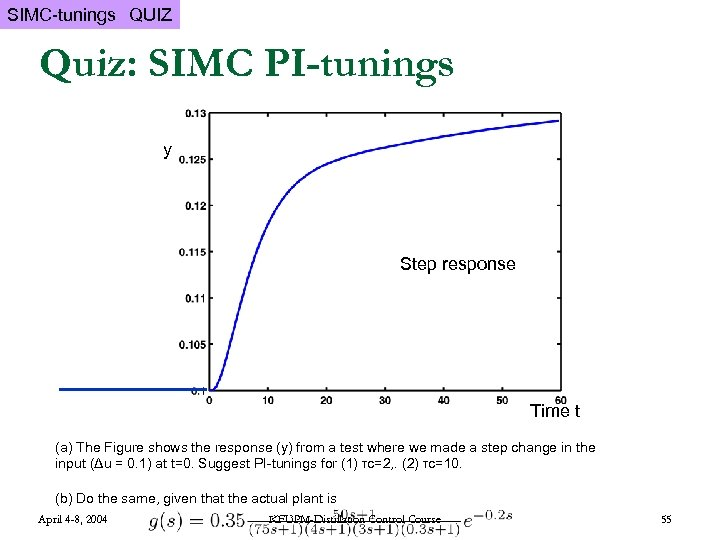 SIMC-tunings QUIZ Quiz: SIMC PI-tunings y y Step response t [s]Time t (a) The
