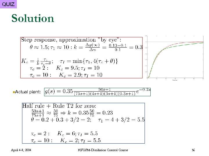 QUIZ Solution n. Actual plant: April 4 -8, 2004 KFUPM-Distillation Control Course 56
