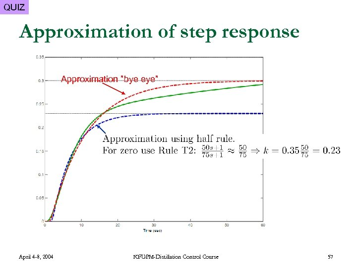 """QUIZ Approximation of step response Approximation """"bye eye"""" April 4 -8, 2004 KFUPM-Distillation Control"""