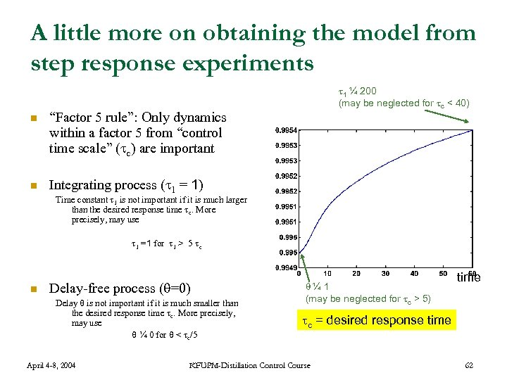 """A little more on obtaining the model from step response experiments n """"Factor 5"""