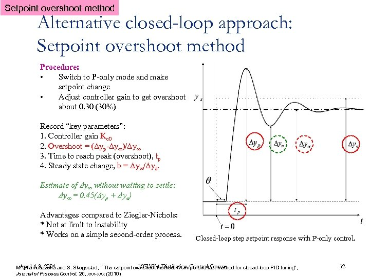 Setpoint overshoot method Alternative closed-loop approach: Setpoint overshoot method Procedure: • Switch to P-only