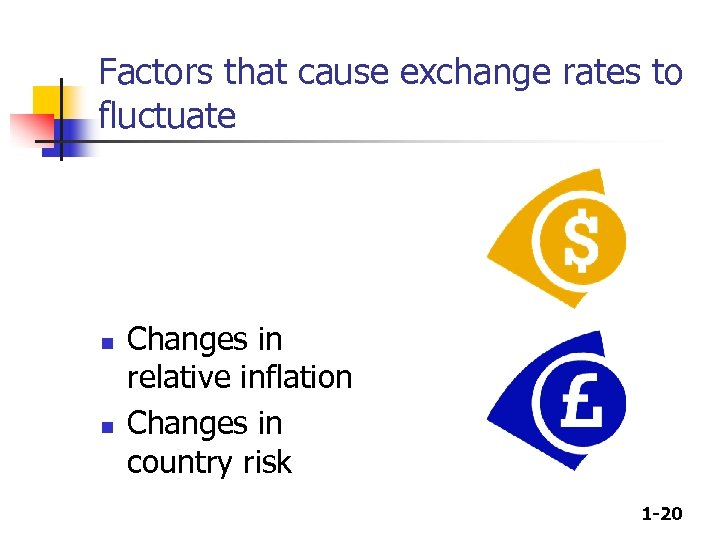 Factors that cause exchange rates to fluctuate n n Changes in relative inflation Changes