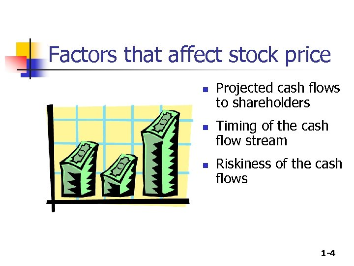 Factors that affect stock price n n n Projected cash flows to shareholders Timing