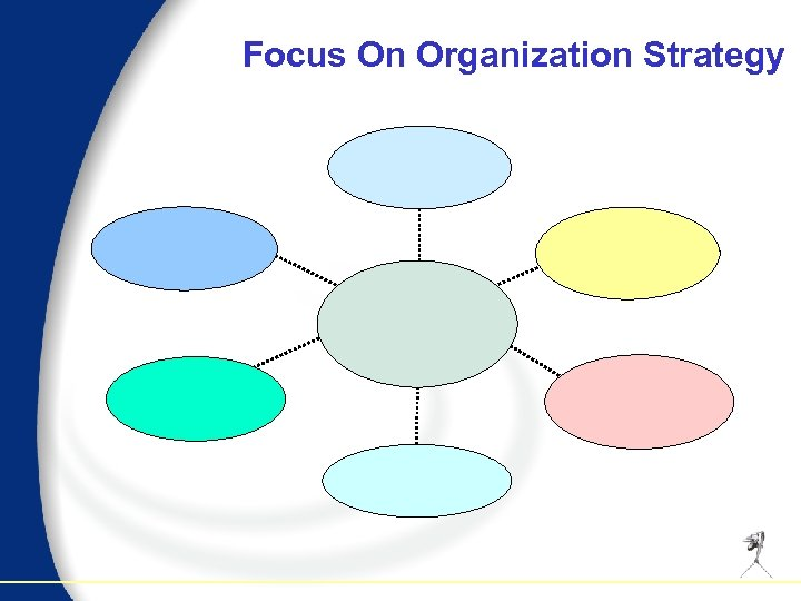 Focus On Organization Strategy