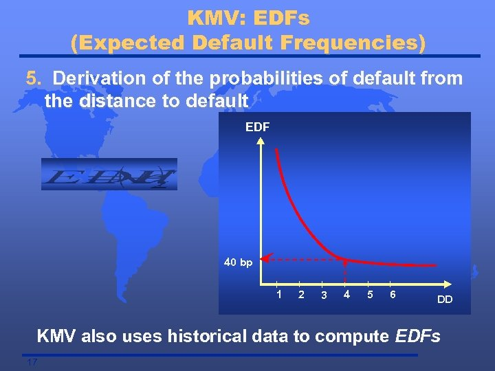 KMV: EDFs (Expected Default Frequencies) 5. Derivation of the probabilities of default from the