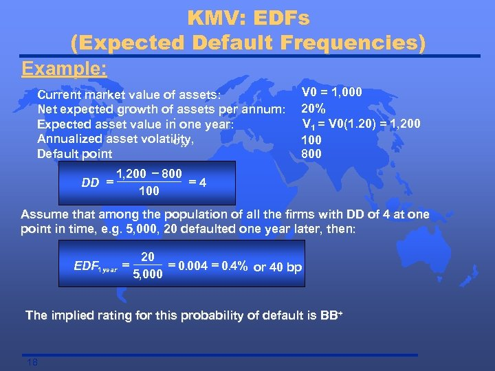KMV: EDFs (Expected Default Frequencies) Example: Current market value of assets: Net expected growth