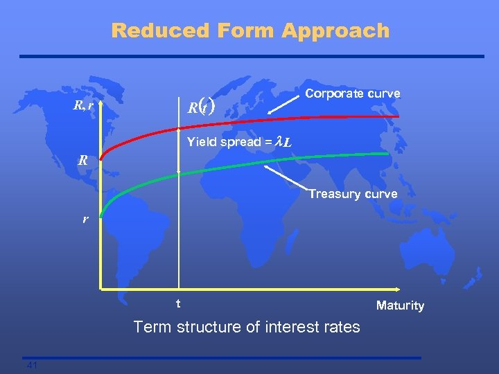 Reduced Form Approach R (t ) R, r Corporate curve Yield spread = l