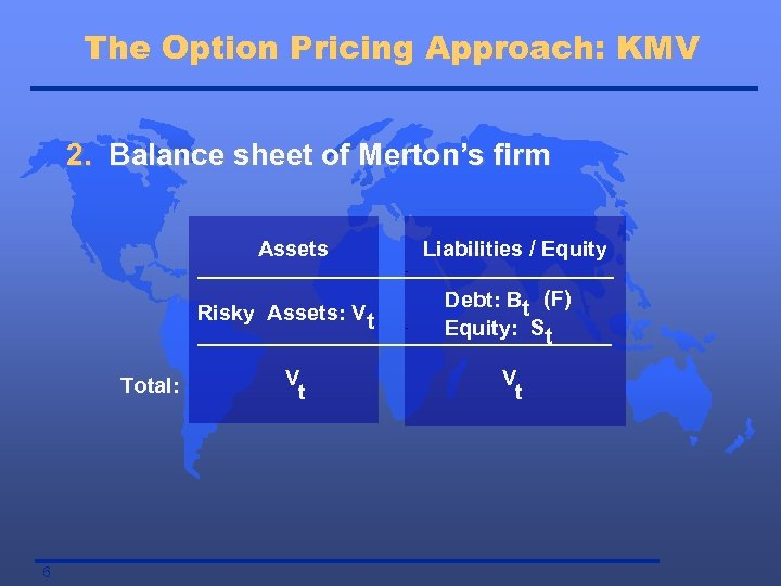 The Option Pricing Approach: KMV 2. Balance sheet of Merton's firm Assets Risky Assets: