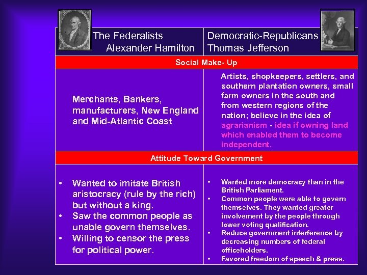 The Federalists Alexander Hamilton Democratic-Republicans Thomas Jefferson Social Make- Up Artists, shopkeepers, settlers, and