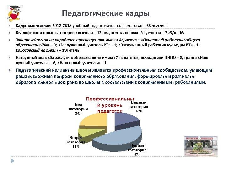 Педагогические кадры Кадровые условия 2012 -2013 учебный год - количество педагогов - 66 человек