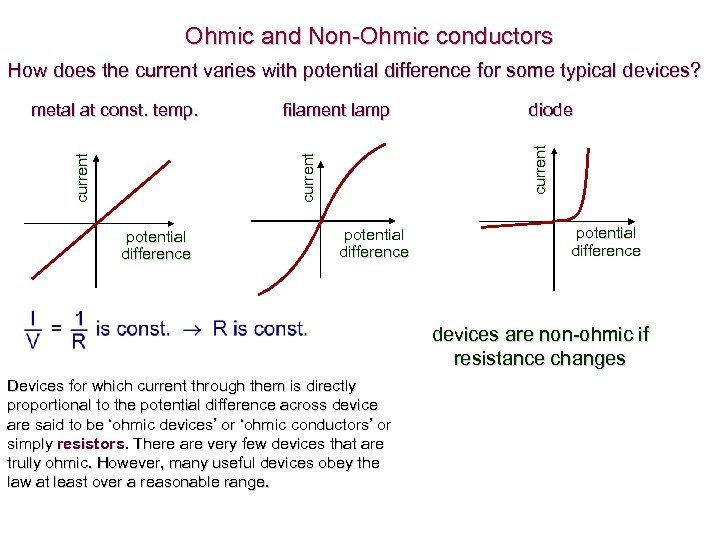 Ohmic and Non-Ohmic conductors How does the current varies with potential difference for some