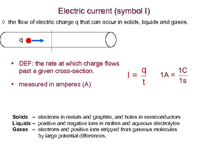 Electric current (symbol I) ◊ the flow of electric charge q that can occur