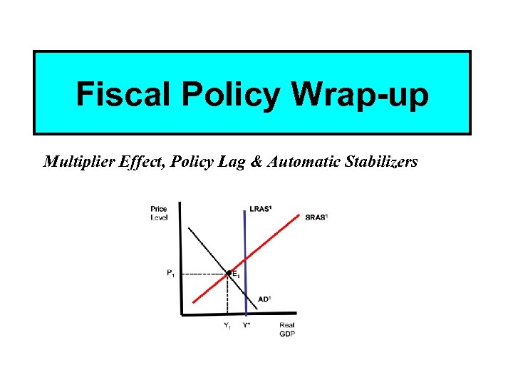 Fiscal Policy Wrap-up Multiplier Effect, Policy Lag & Automatic Stabilizers