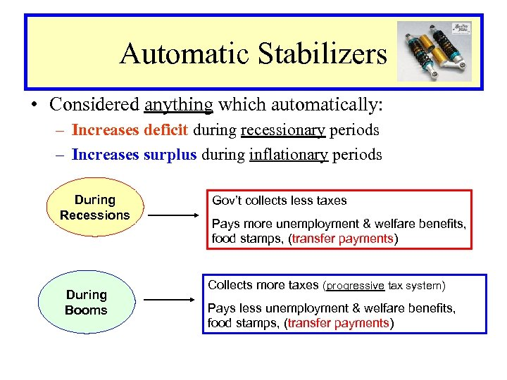 Automatic Stabilizers • Considered anything which automatically: – Increases deficit during recessionary periods –