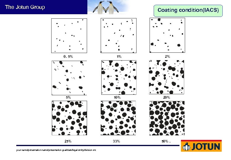 The Jotun Group Coating condition(IACS) 0. 5% 1% 2% 5% 10% 25% 33% 50%.