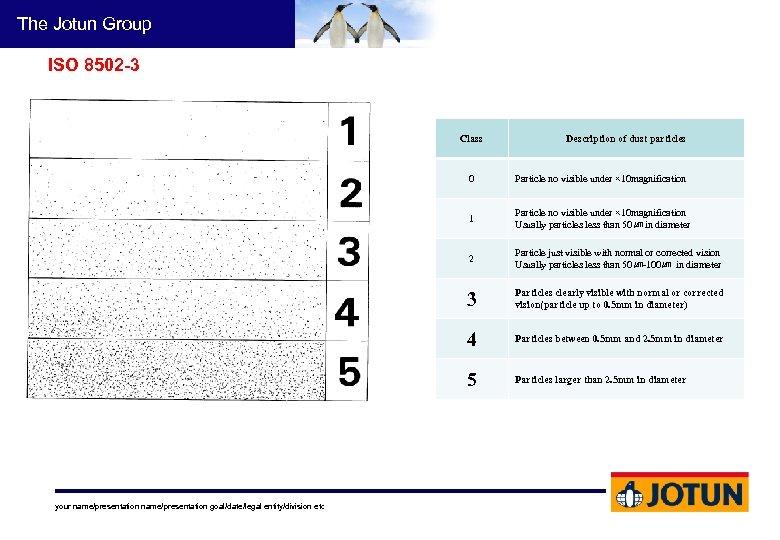 The Jotun Group ISO 8502 -3 Class Description of dust particles 0 1 Particle