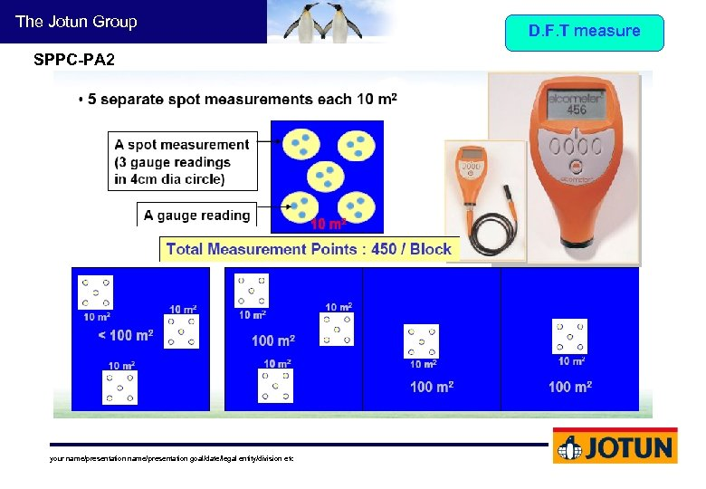 The Jotun Group SPPC-PA 2 your name/presentation goal/date/legal entity/division etc D. F. T measure