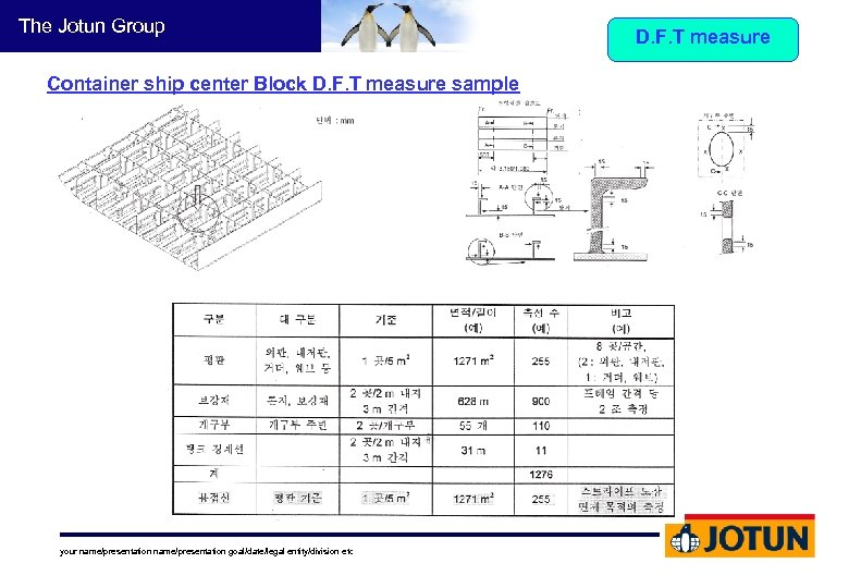 The Jotun Group Container ship center Block D. F. T measure sample your name/presentation