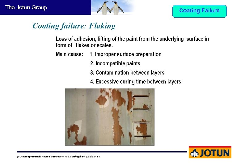 The Jotun Group your name/presentation goal/date/legal entity/division etc Coating Failure