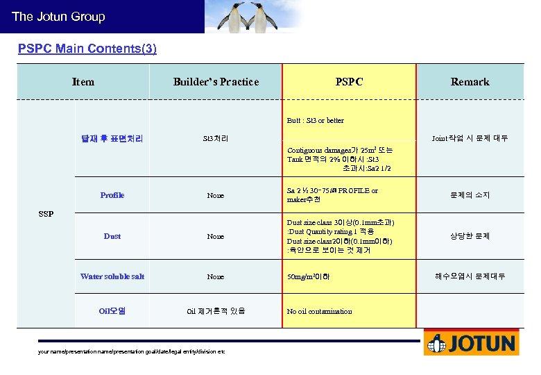 The Jotun Group PSPC Main Contents(3) Item Builder's Practice PSPC Remark Butt : St