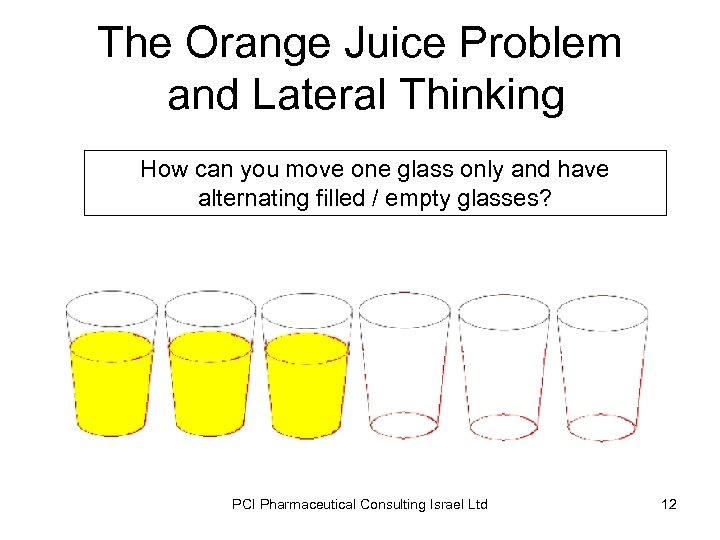 The Orange Juice Problem and Lateral Thinking How can you move one glass only