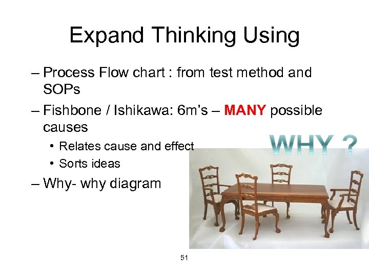 Expand Thinking Using – Process Flow chart : from test method and SOPs –