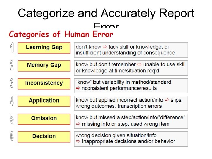 Categorize and Accurately Report Error