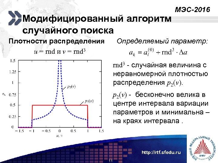 МЭС-2016 Add your company slogan Модифицированный алгоритм случайного поиска Плотности распределения u = rnd