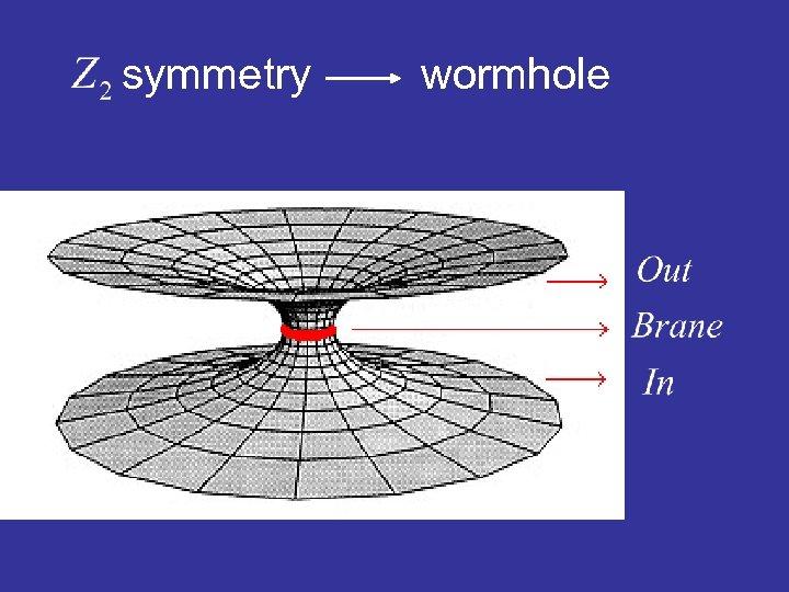 symmetry wormhole
