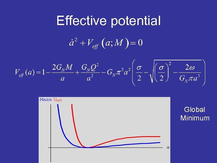 Effective potential Global Minimum