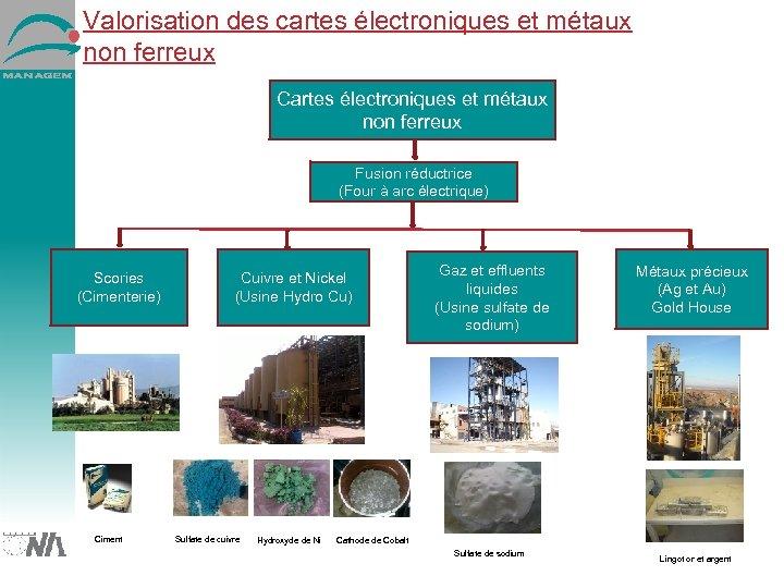 Valorisation des cartes électroniques et métaux non ferreux Cartes électroniques et métaux non ferreux