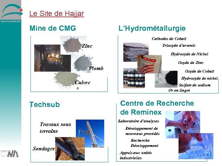 Le Site de Hajjar Mine de CMG L'Hydrométallurgie Cathodes de Cobalt Zinc Trioxyde d'arsenic