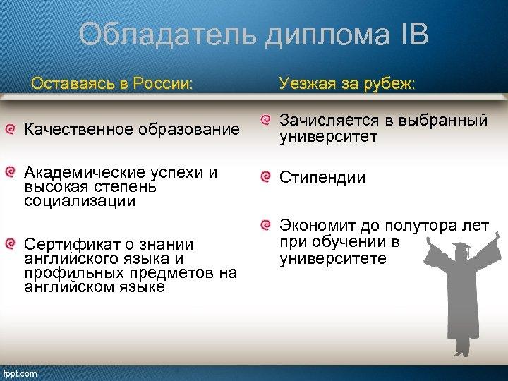 Обладатель диплома IB Оставаясь в России: Качественное образование Академические успехи и высокая степень социализации