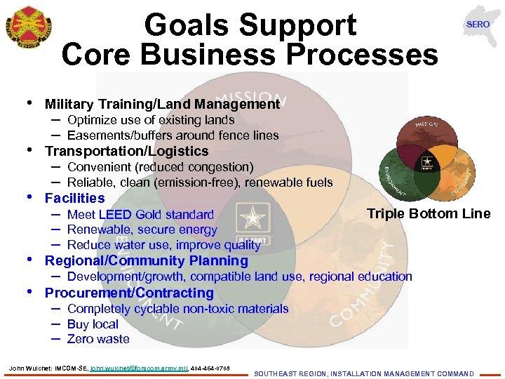 Goals Support Core Business Processes • • • SERO Military Training/Land Management – –