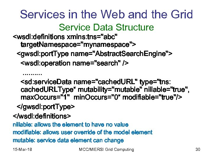 Services in the Web and the Grid Service Data Structure <wsdl: definitions xmlns: tns=