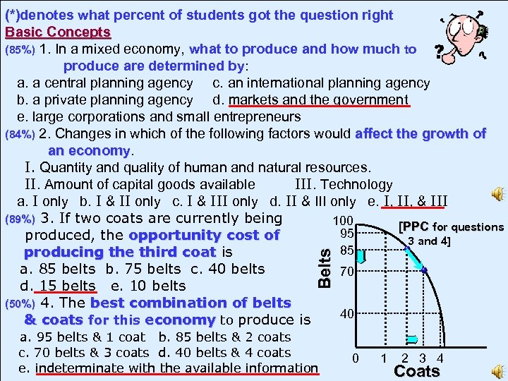 Belts (*)denotes what percent of students got the question right Basic Concepts (85%) 1.